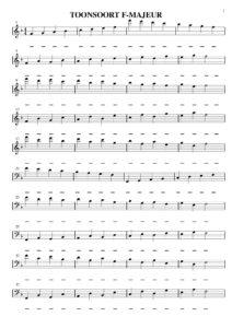 Gratis bladmuziek voor piano keyboard -